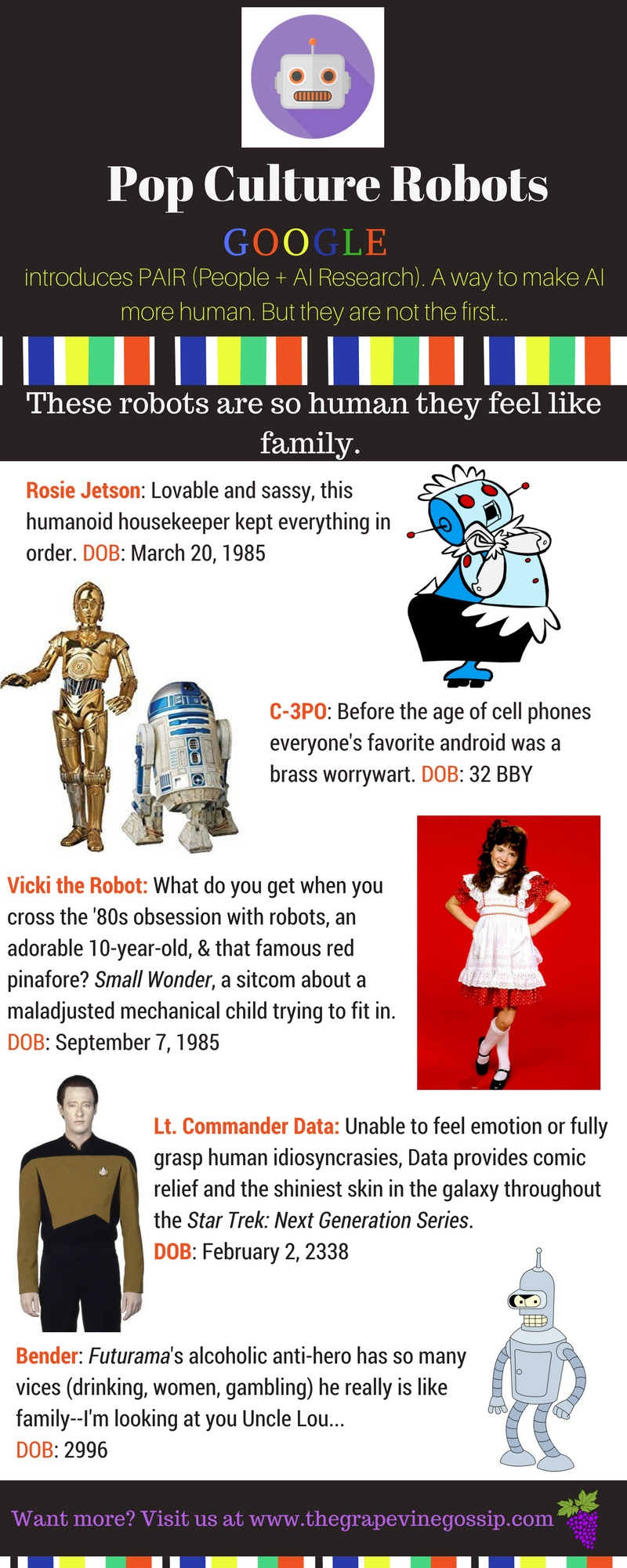Pop Culture Robots
